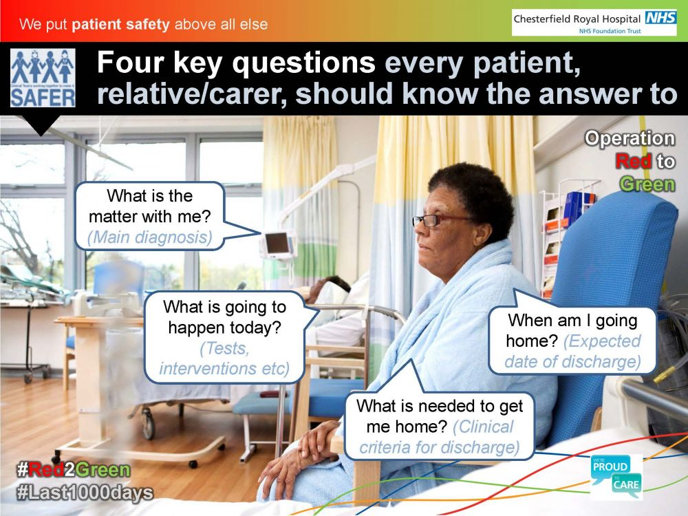 Four_key_questions_all_patients_should_be_able_to_answer.jpg